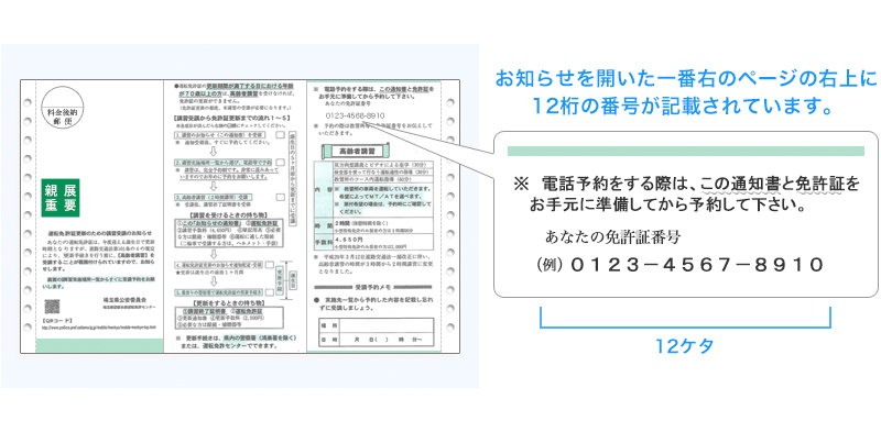 免許証の更新と高齢者講習の受講の期間
